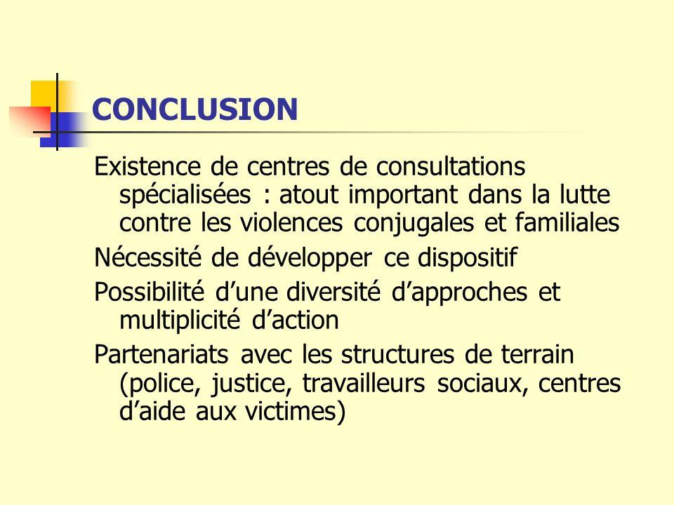 CONCLUSION Existence de centres de consultations spécialisées : atout important dans la lutte contre les violences conjugales et familiales.