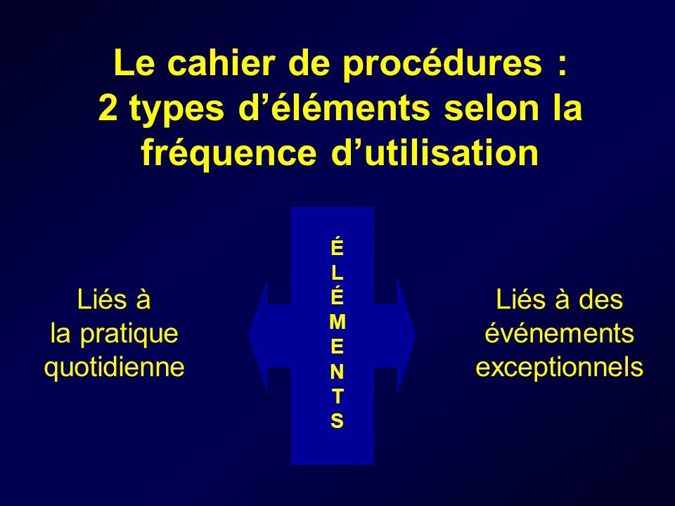 Le cahier de procédures : 2 types d'éléments selon la fréquence d'utilisation