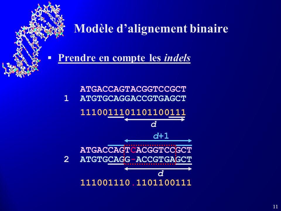 Modèle d'alignement binaire