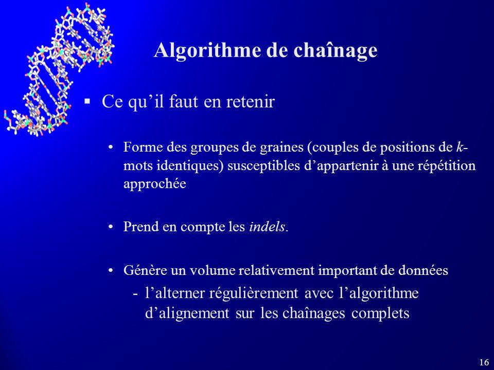 Algorithme de chaînage