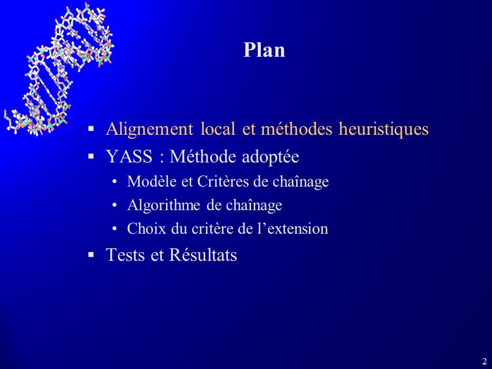 Plan Alignement local et méthodes heuristiques YASS : Méthode adoptée