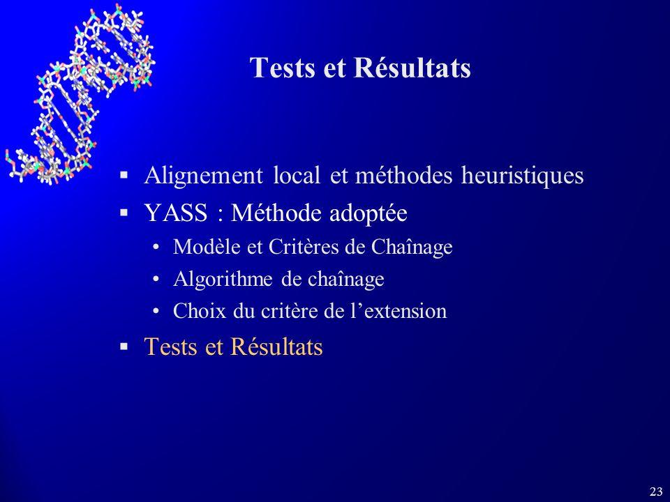 Tests et Résultats Alignement local et méthodes heuristiques