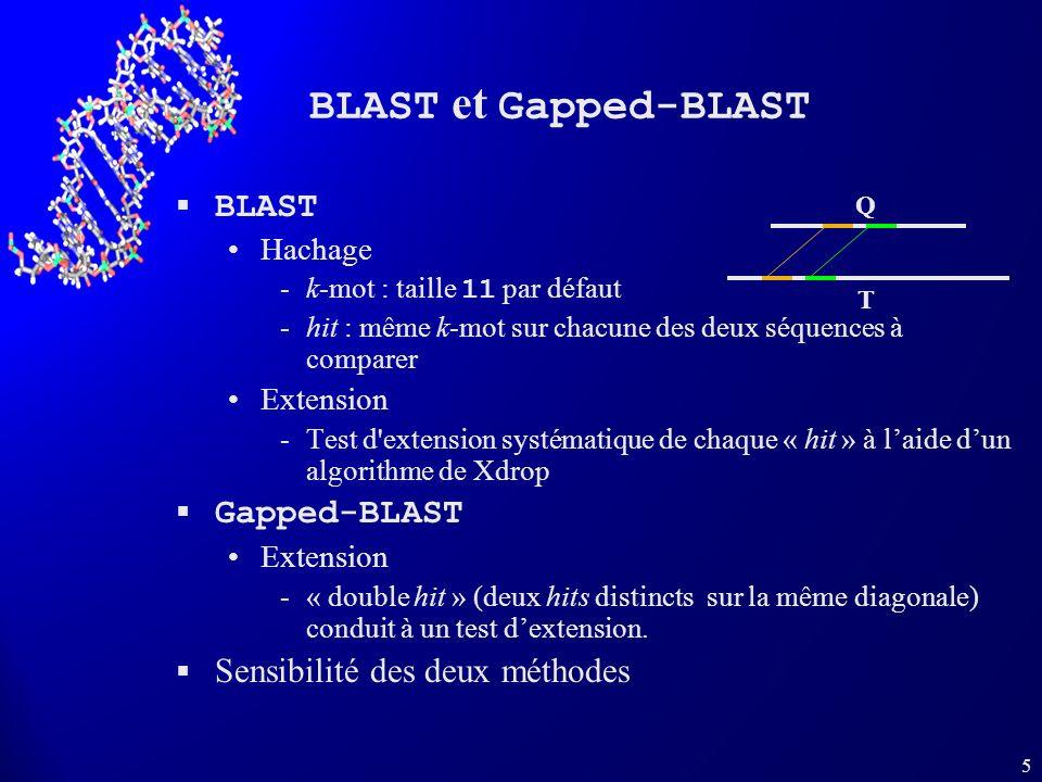 BLAST et Gapped-BLAST BLAST Gapped-BLAST Sensibilité des deux méthodes