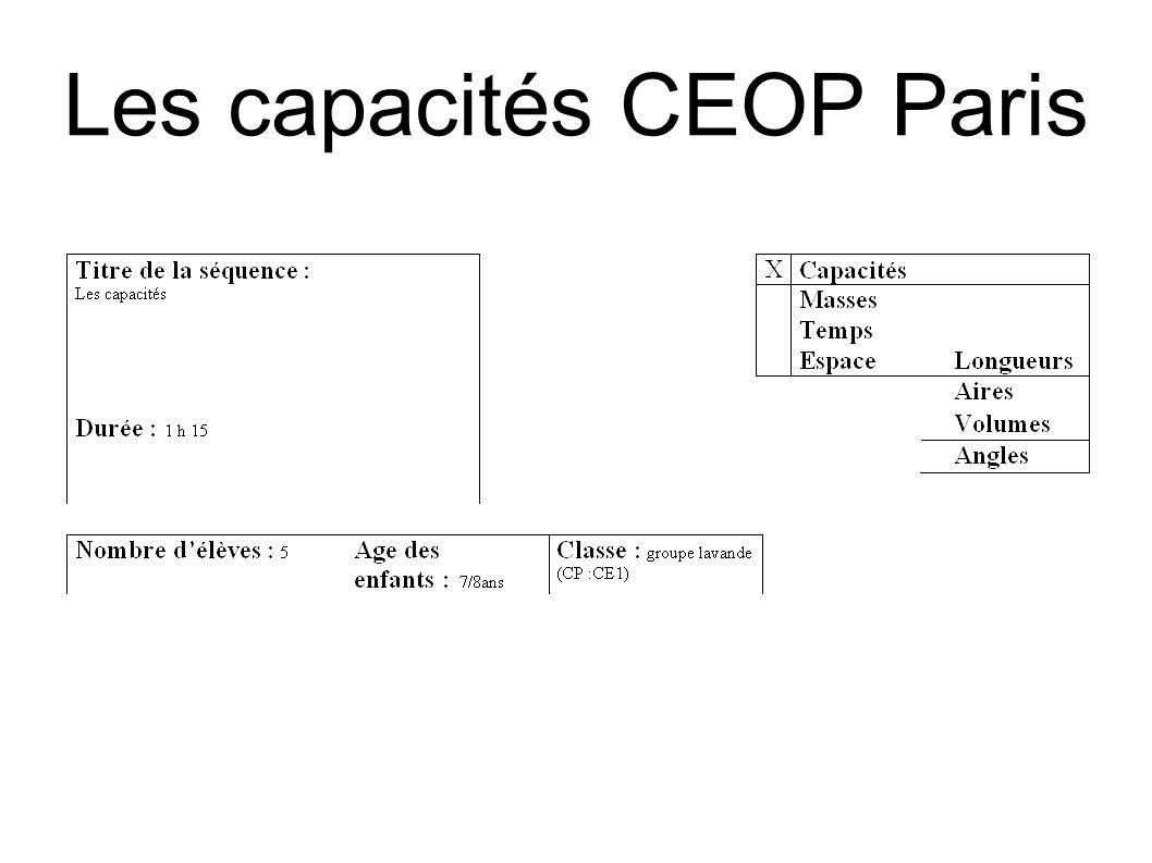 Les capacités CEOP Paris