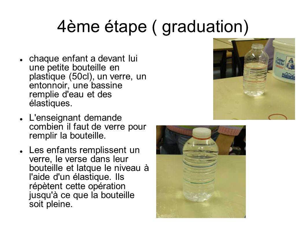 4ème étape ( graduation)