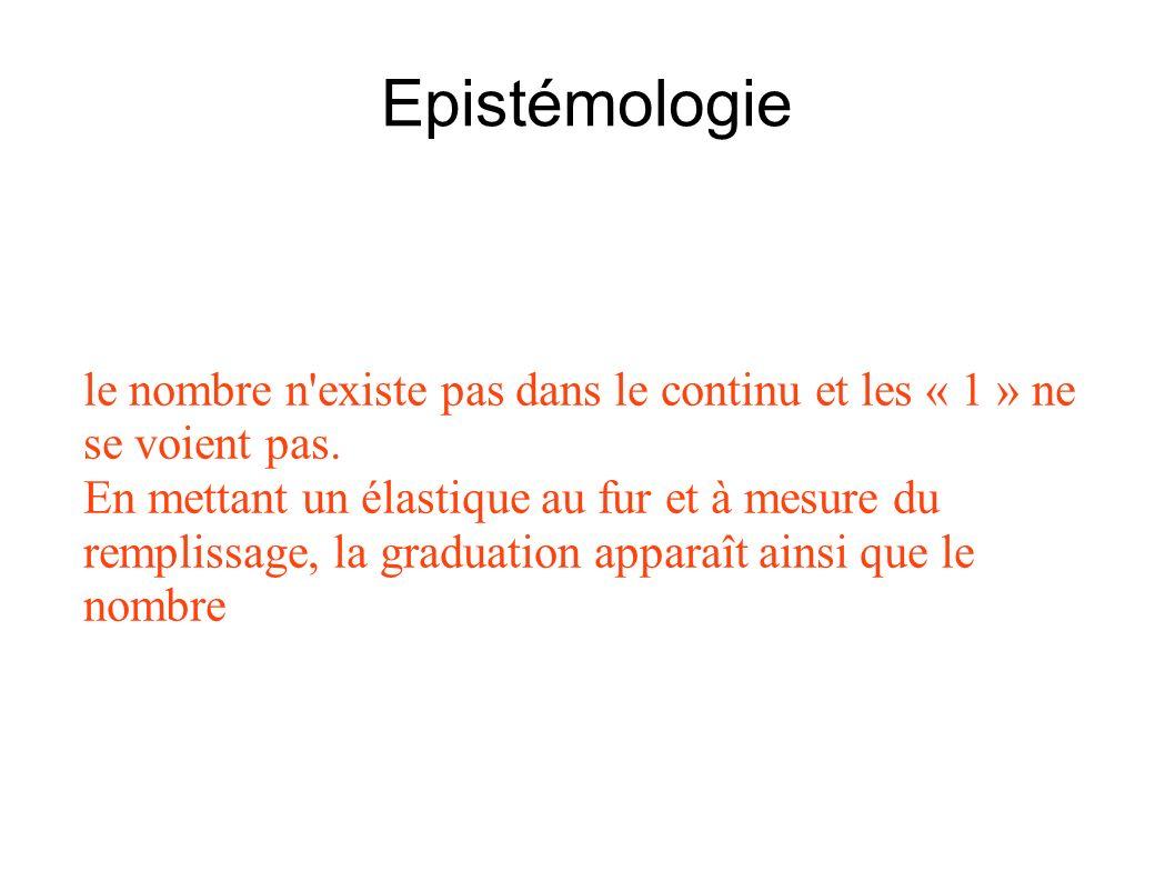 Epistémologie le nombre n existe pas dans le continu et les « 1 » ne se voient pas.
