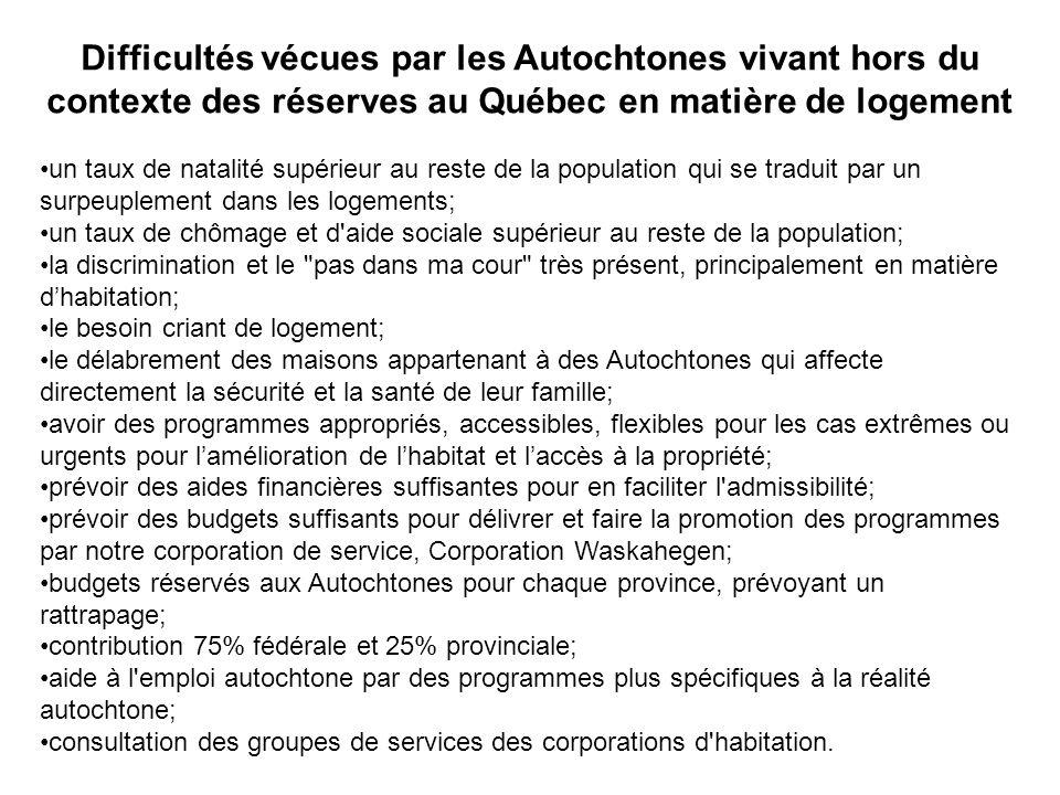 Difficultés vécues par les Autochtones vivant hors du contexte des réserves au Québec en matière de logement