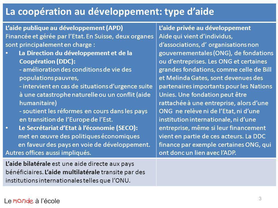 La coopération au développement: type d'aide