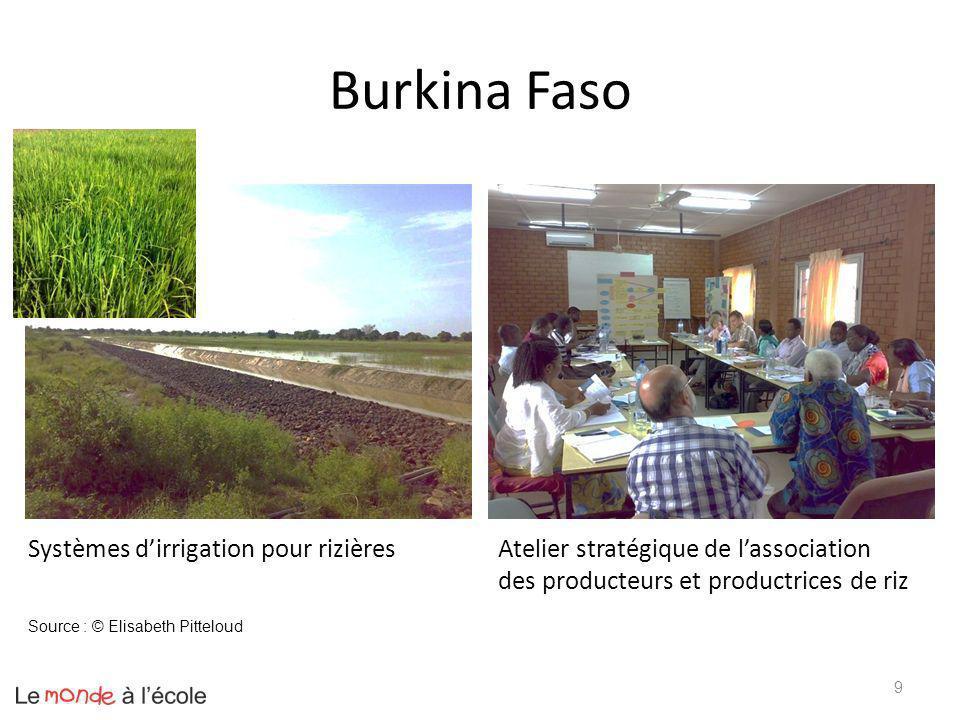 Burkina Faso Systèmes d'irrigation pour rizières