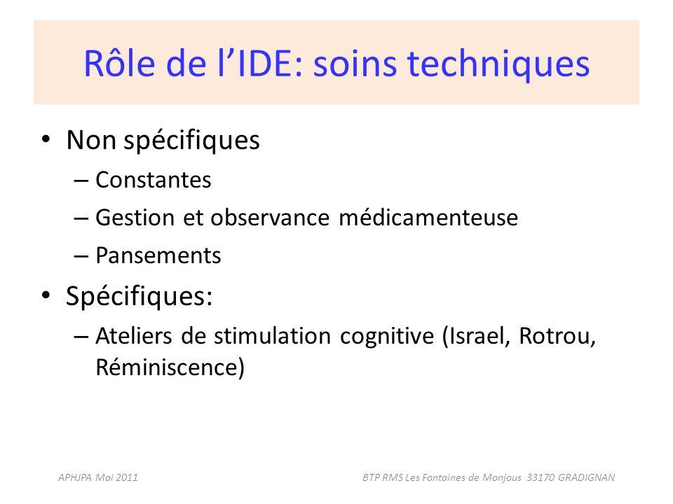 Rôle de l'IDE: soins techniques