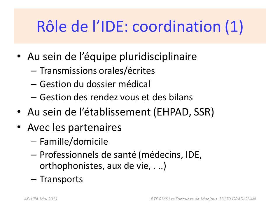 Rôle de l'IDE: coordination (1)