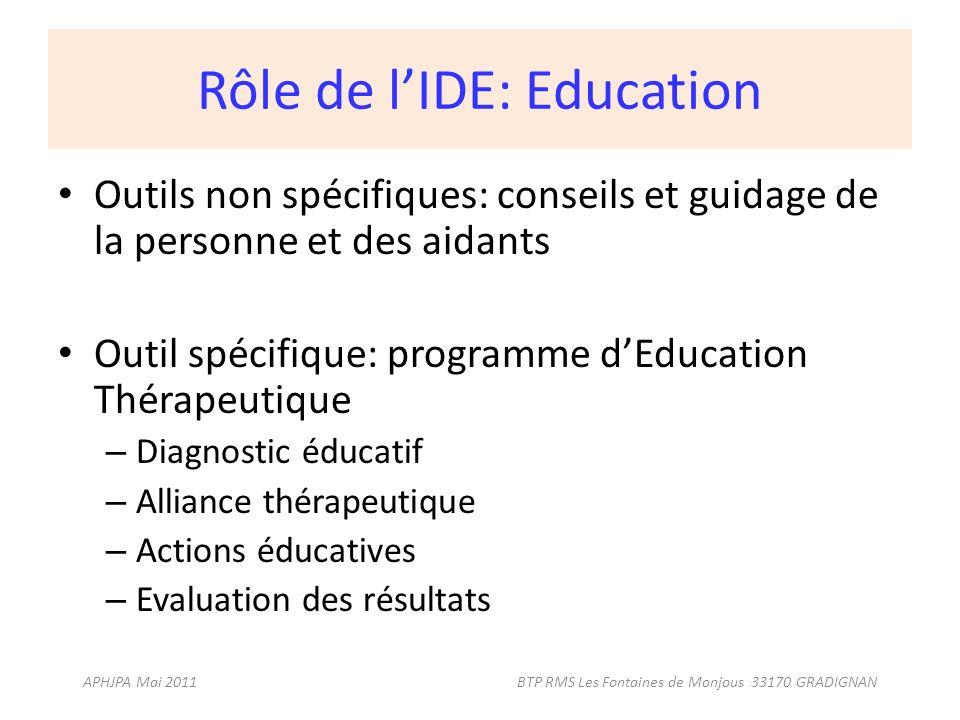 Rôle de l'IDE: Education