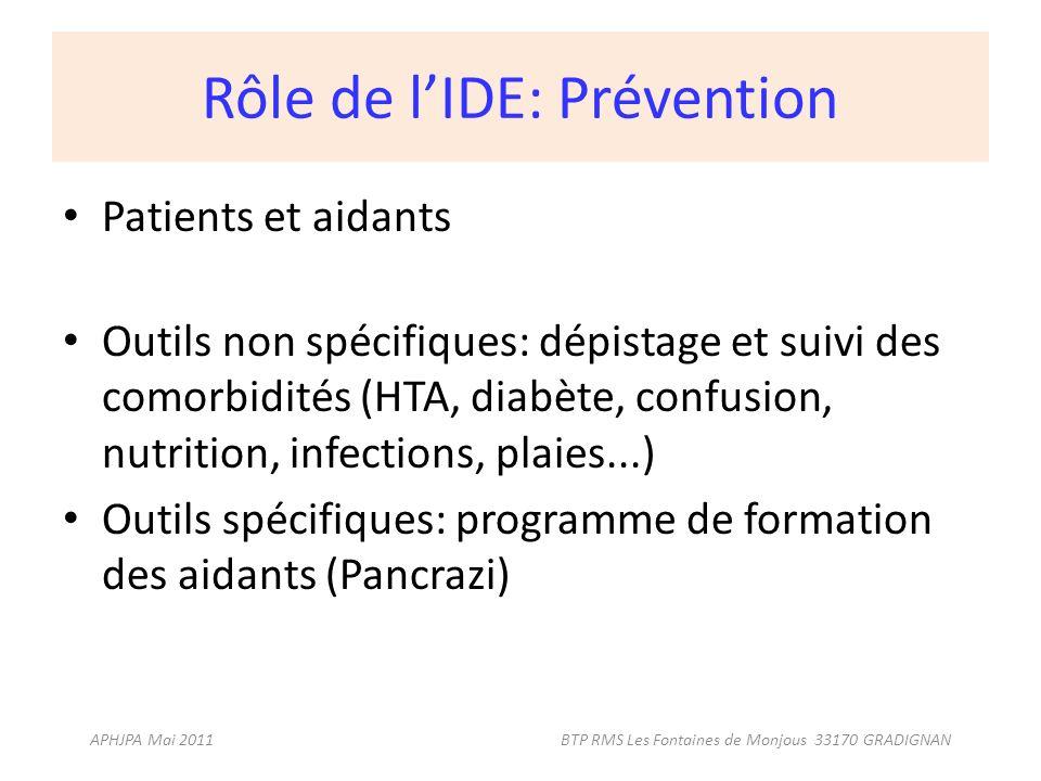 Rôle de l'IDE: Prévention