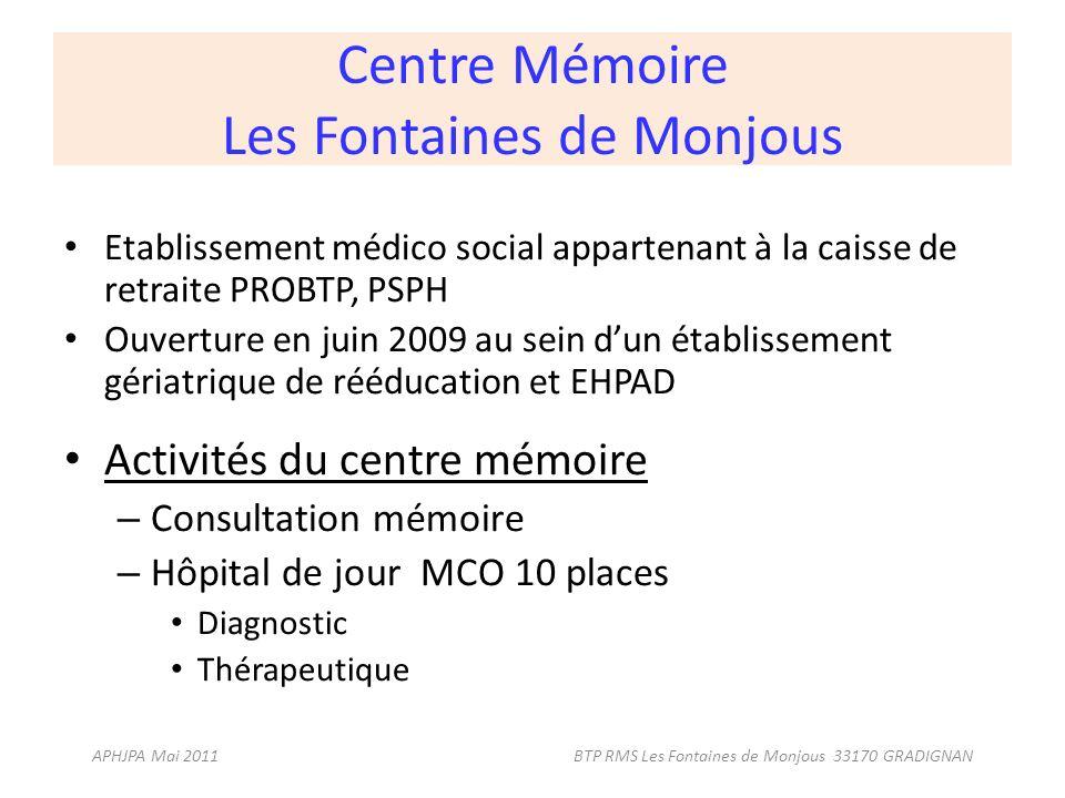 Centre Mémoire Les Fontaines de Monjous