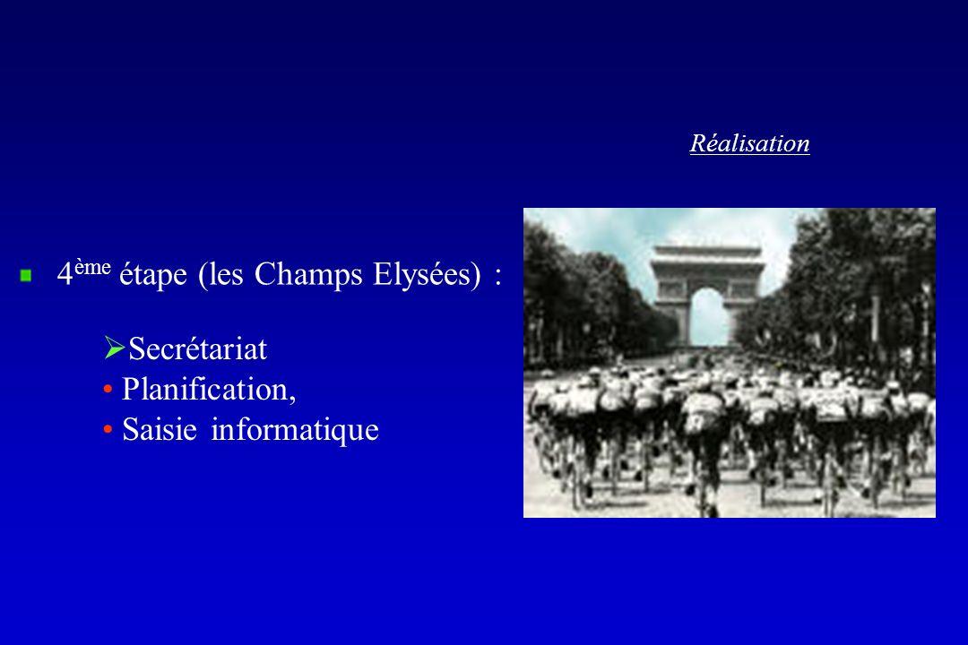 4ème étape (les Champs Elysées) :
