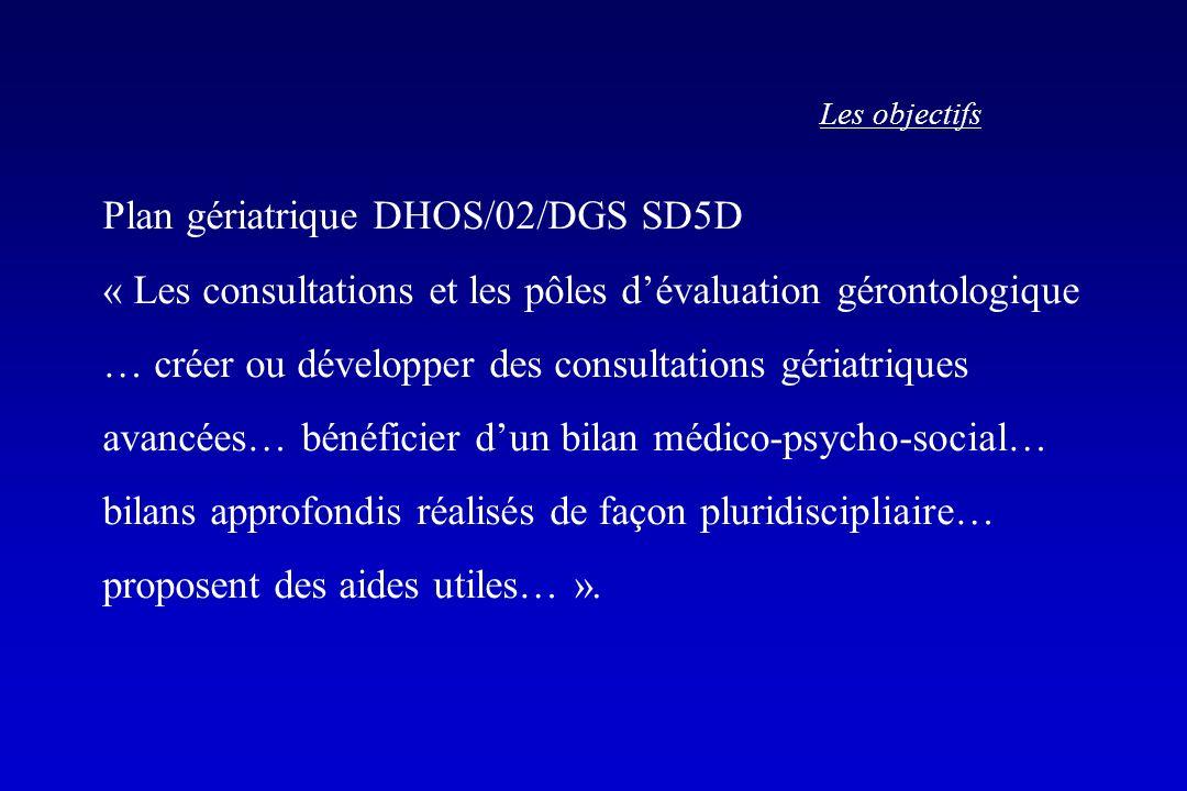 Plan gériatrique DHOS/02/DGS SD5D