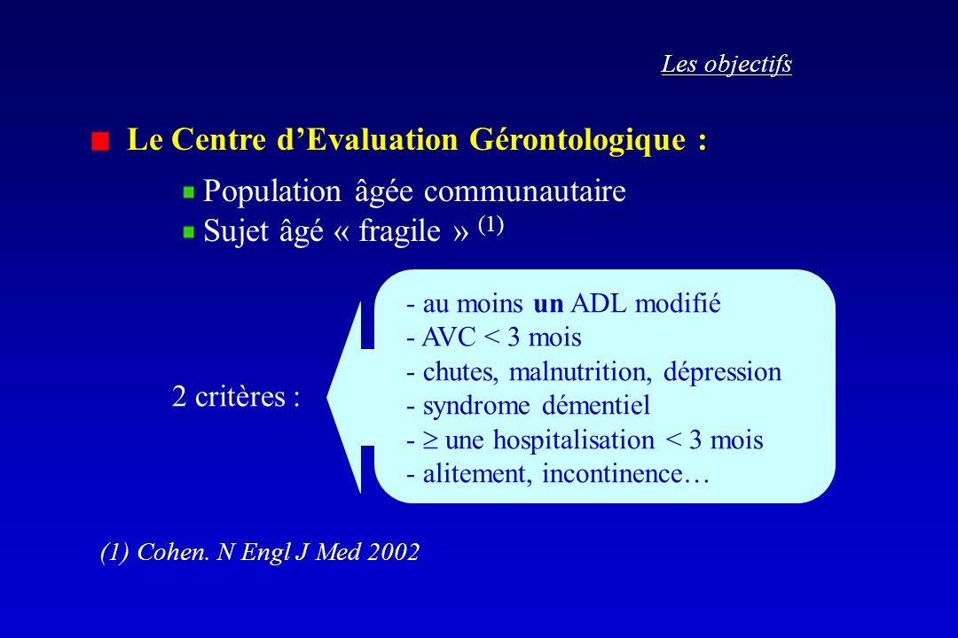 Le Centre d'Evaluation Gérontologique : Population âgée communautaire