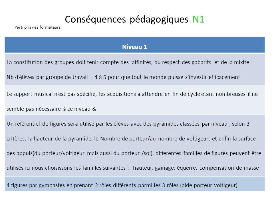 Conséquences pédagogiques N1