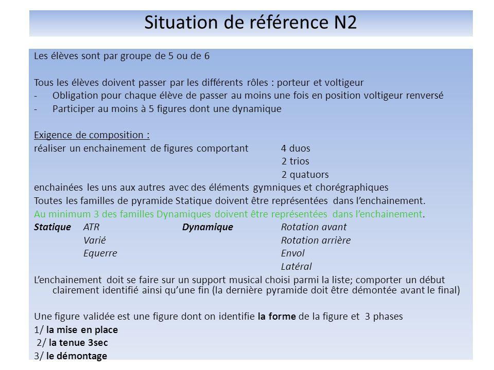 Situation de référence N2