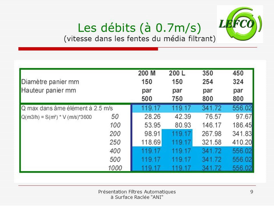Les débits (à 0.7m/s) (vitesse dans les fentes du média filtrant)