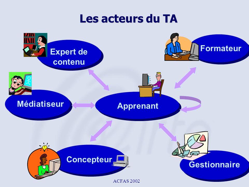 Les acteurs du TA Formateur Expert de contenu Médiatiseur Apprenant