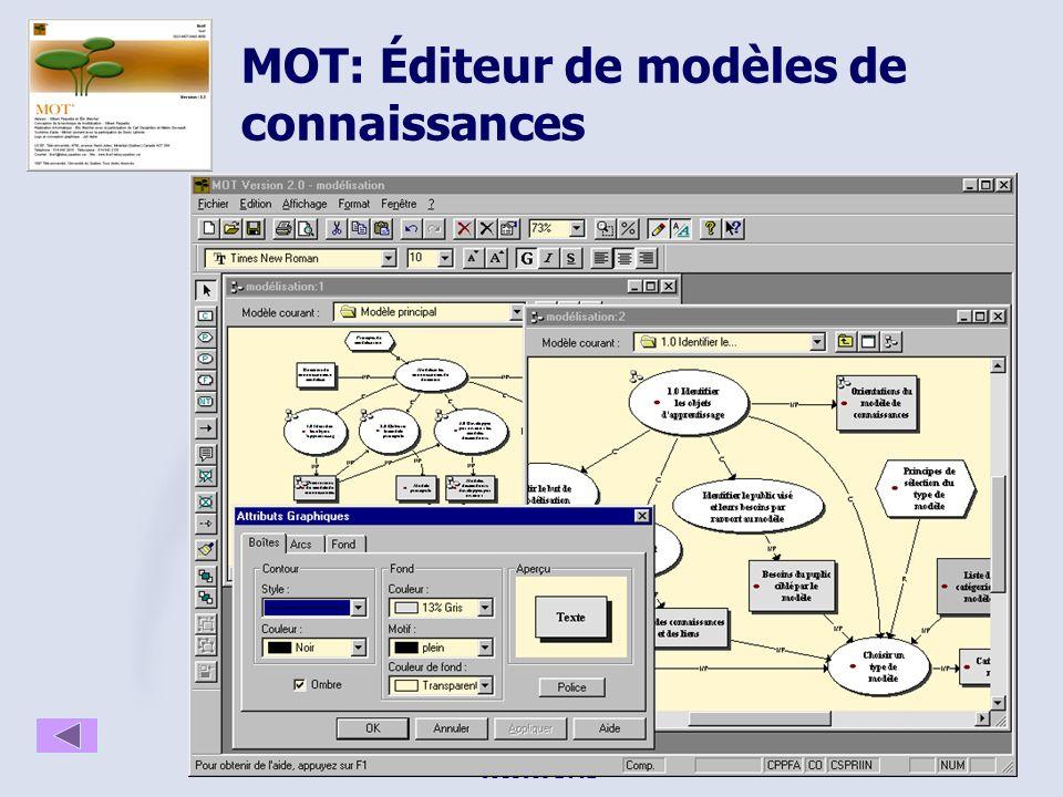 MOT: Éditeur de modèles de connaissances