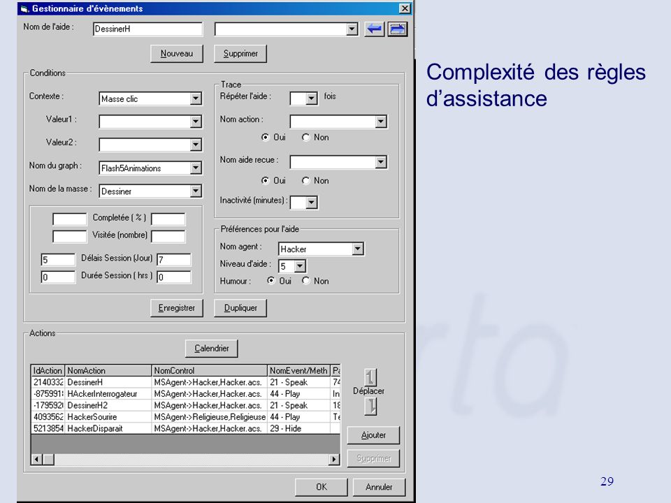 Complexité des règles d'assistance ACFAS 2002