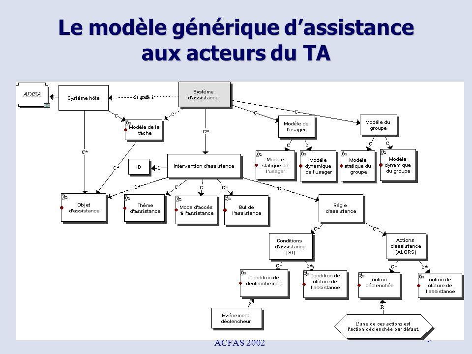 Le modèle générique d'assistance aux acteurs du TA