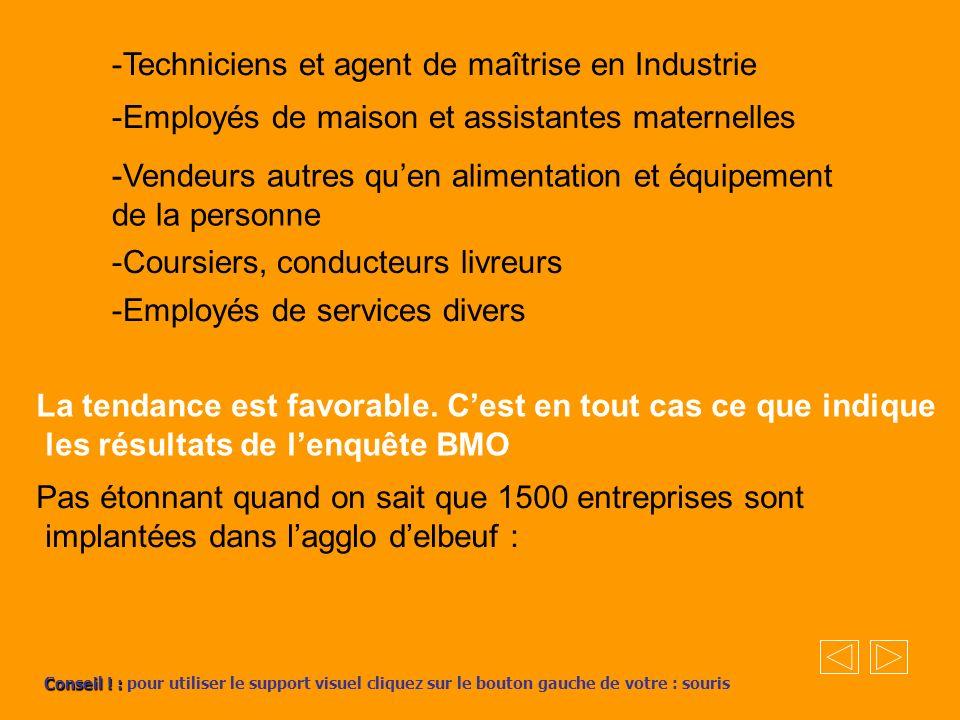 -Techniciens et agent de maîtrise en Industrie