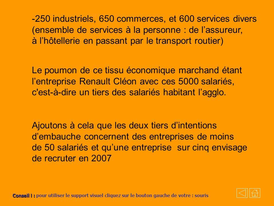 -250 industriels, 650 commerces, et 600 services divers