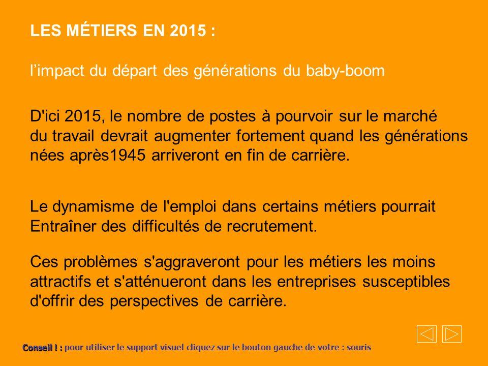 l'impact du départ des générations du baby-boom