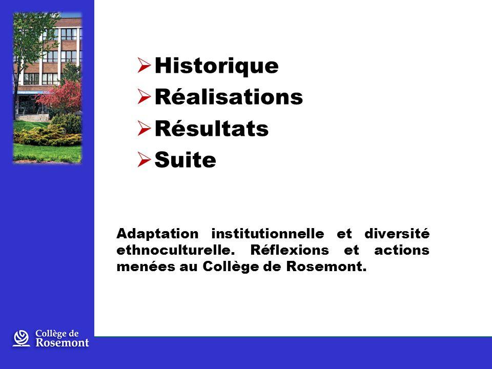 Historique Réalisations Résultats Suite