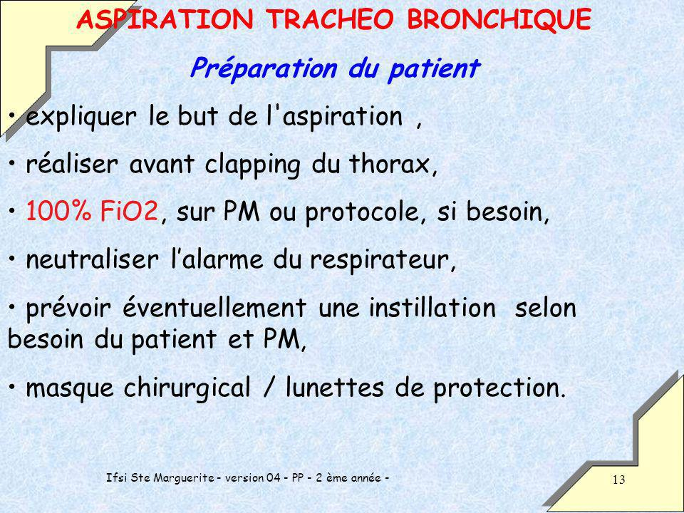 ASPIRATION TRACHEO BRONCHIQUE