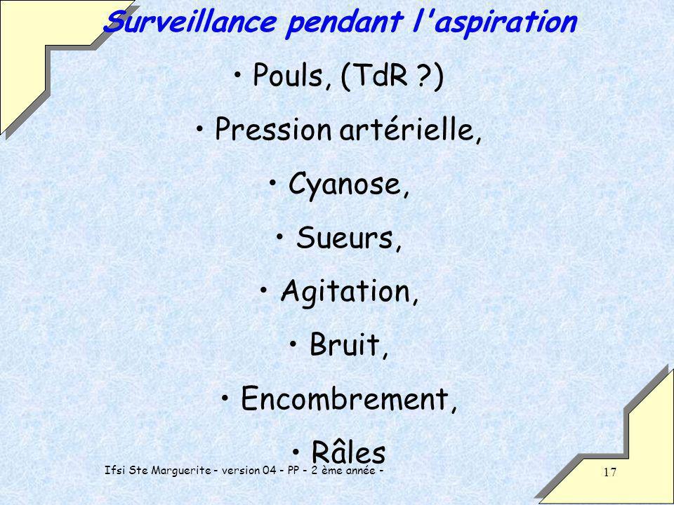 Surveillance pendant l aspiration Pouls, (TdR ) Pression artérielle,