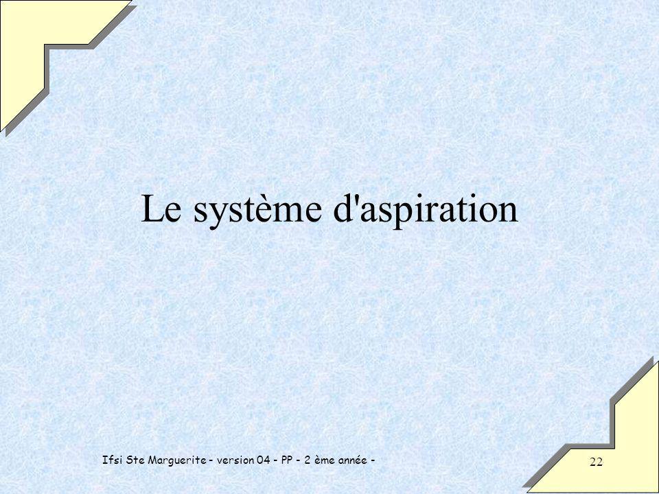 Le système d aspiration