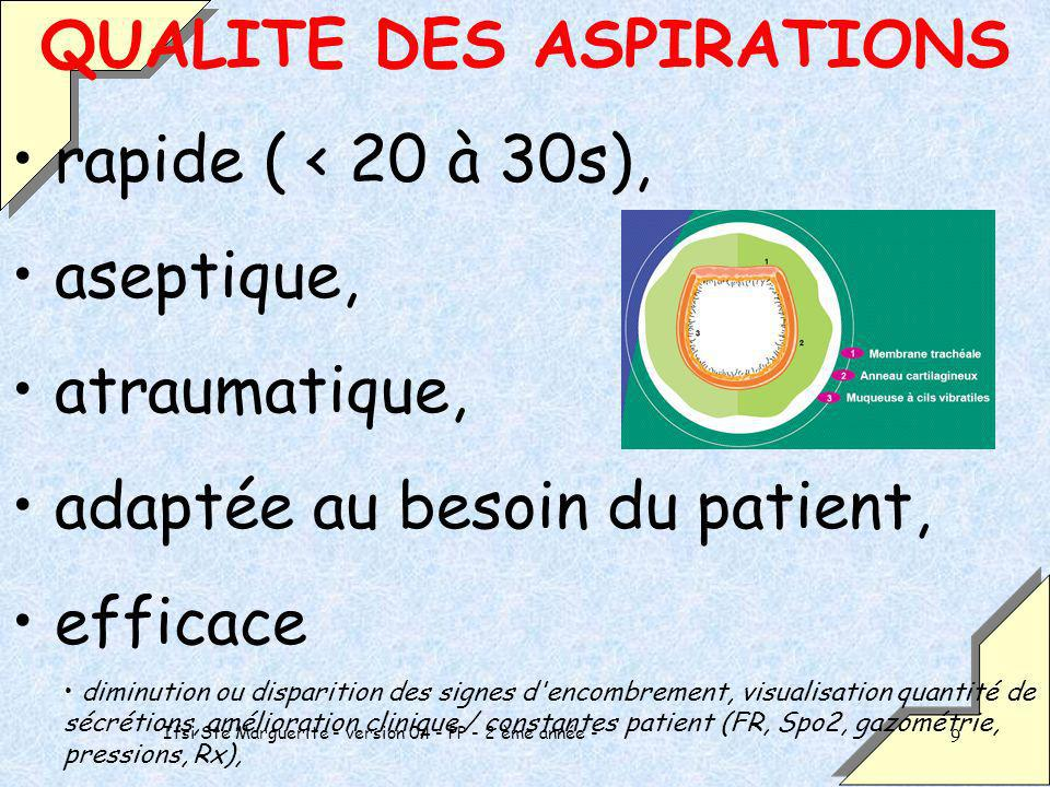 QUALITE DES ASPIRATIONS rapide ( < 20 à 30s), aseptique,