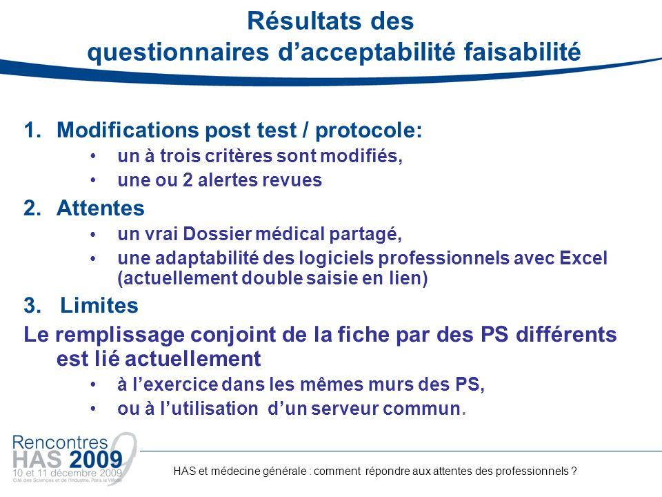 Résultats des questionnaires d'acceptabilité faisabilité