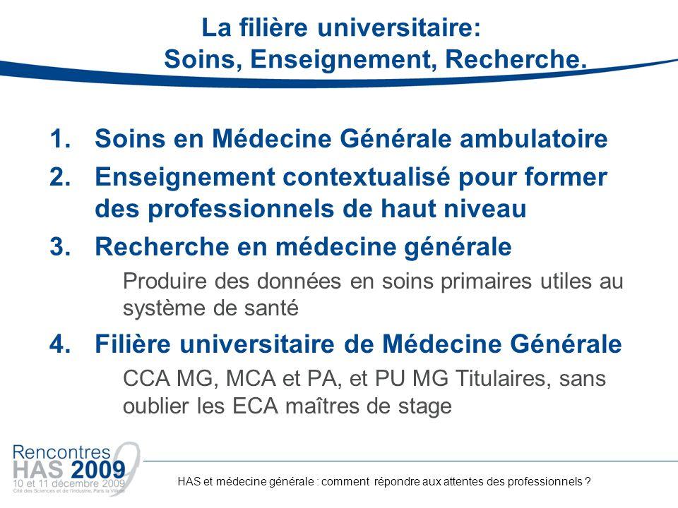 La filière universitaire: Soins, Enseignement, Recherche.