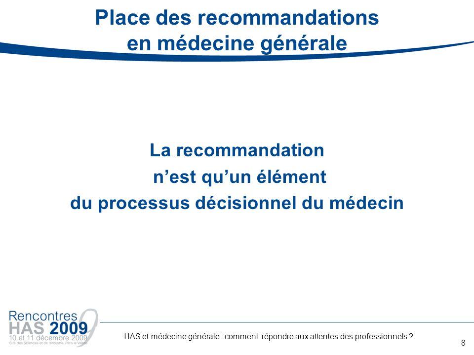 Place des recommandations en médecine générale