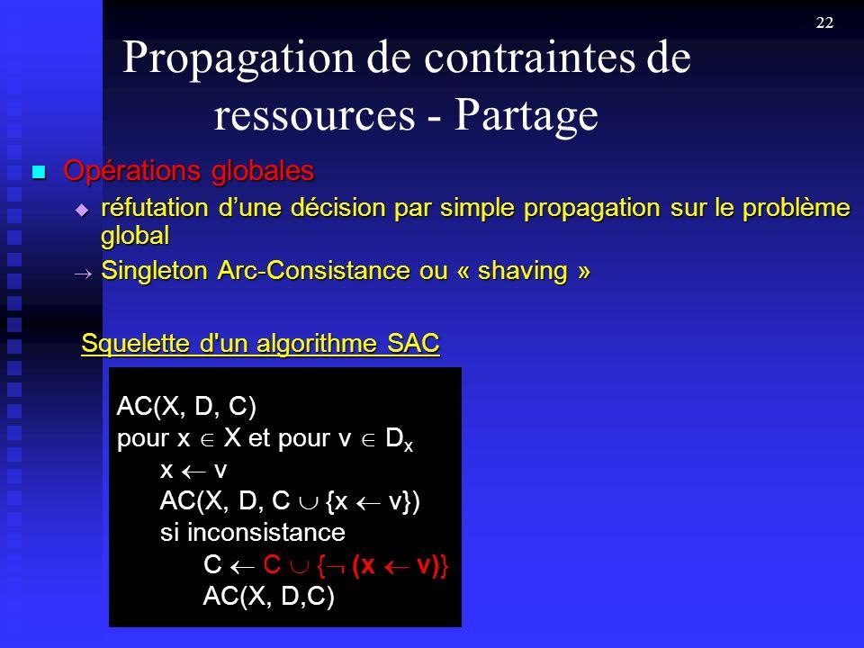 Propagation de contraintes de ressources - Partage