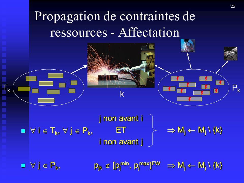 Propagation de contraintes de ressources - Affectation