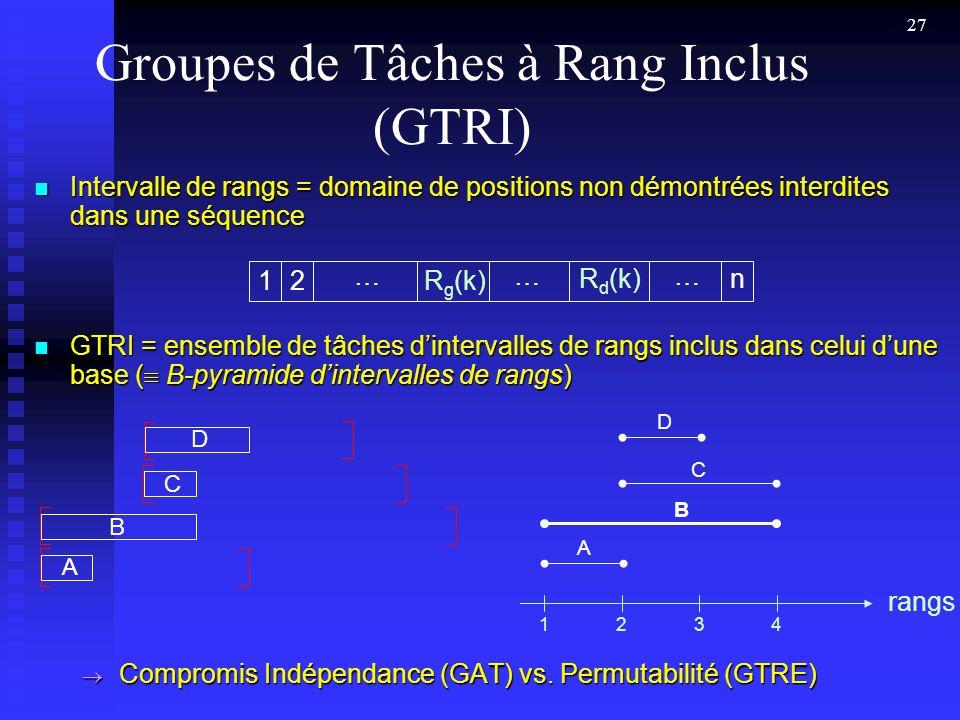Groupes de Tâches à Rang Inclus (GTRI)