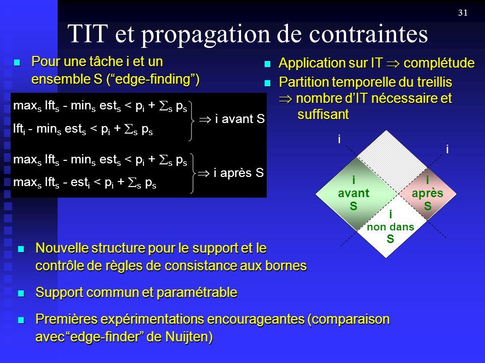 TIT et propagation de contraintes