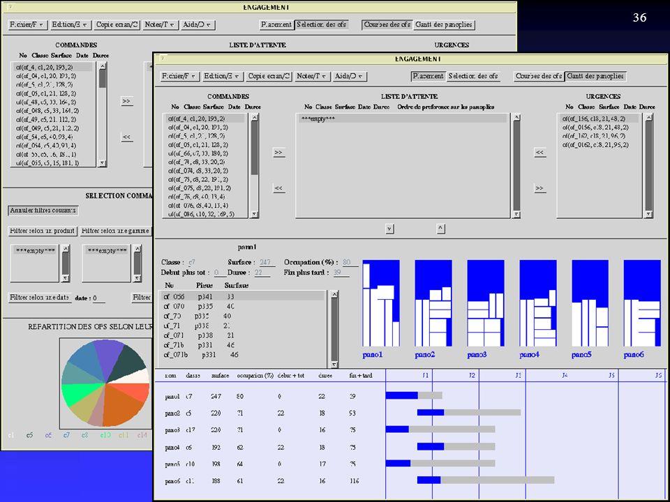 SCOOP Système Coopératif pour l'Ordonnancement de Production
