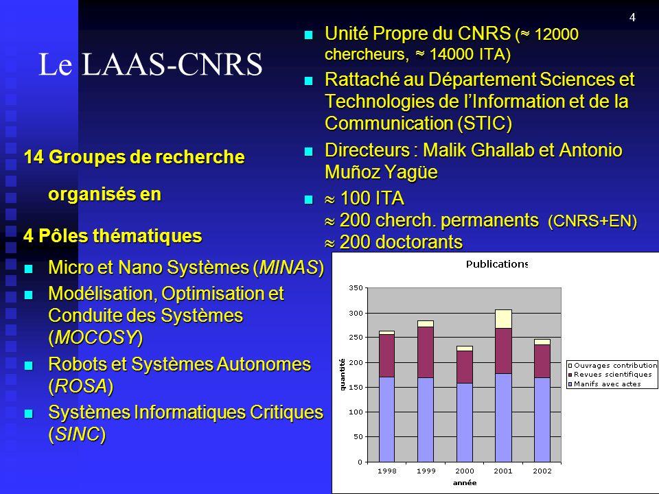 Le LAAS-CNRS Unité Propre du CNRS ( 12000 chercheurs,  14000 ITA)