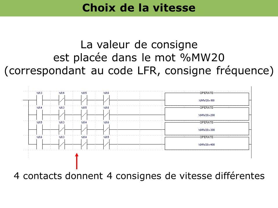 Choix de la vitesse La valeur de consigne est placée dans le mot %MW20 (correspondant au code LFR, consigne fréquence)