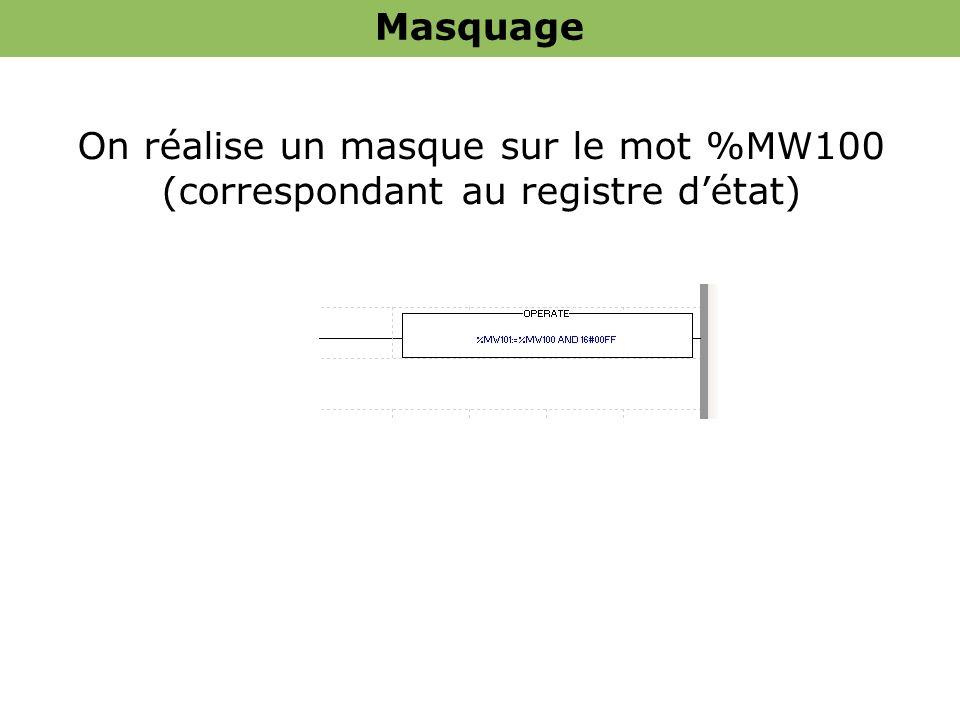 Masquage On réalise un masque sur le mot %MW100 (correspondant au registre d'état)