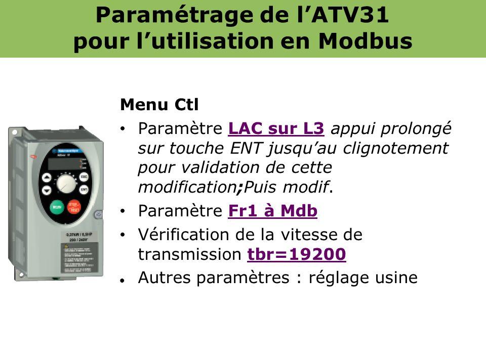 Paramétrage de l'ATV31 pour l'utilisation en Modbus