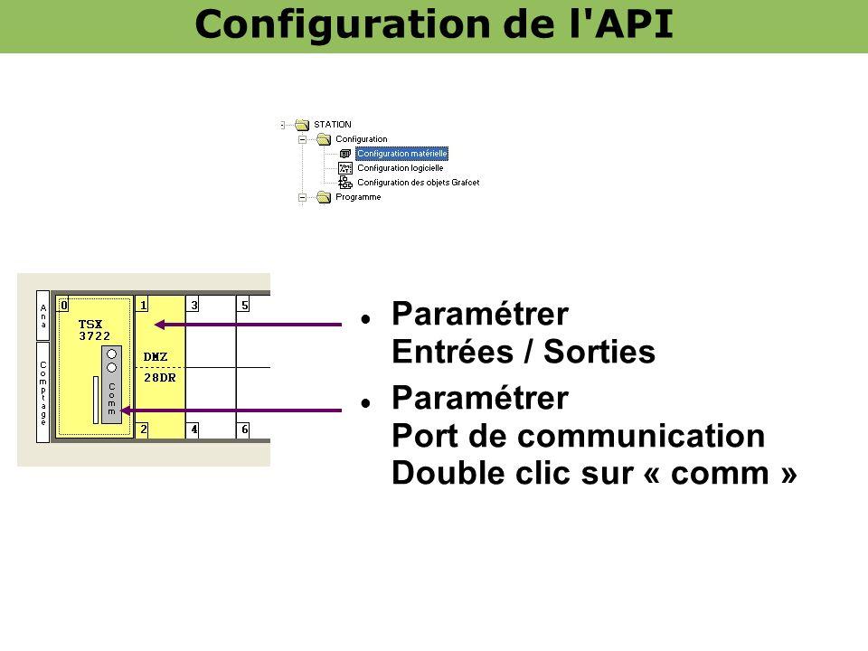 Configuration de l API Paramétrer Entrées / Sorties