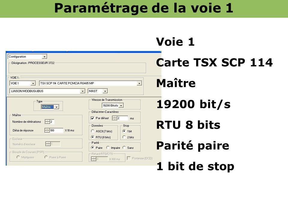 Paramétrage de la voie 1 Voie 1 Carte TSX SCP 114 Maître 19200 bit/s